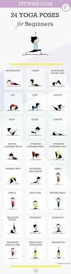 Yoga For Beginners Chart Hot Power Classes In South London Poses At Home Human Body Anatomy
