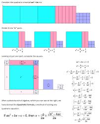 algebra tiles factoring secondary education factoring quadratic polynomials