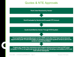 cbre help desk email vendor onboarding overview prepared for at t mobility vendors