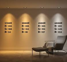 there is more to led color than kelvin temperature study ies