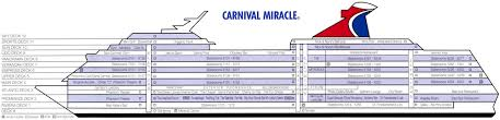 Carnival Splendor Deck Plans by Jim Zim U0027s Carnival Miracle Cruise Ship Review
