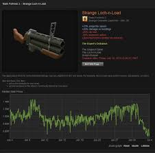 Halloween Spells Tf2 Glitch by Strange Loch N Load Sales After The Update Tf2