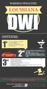 31 Best DWI Defense In New Orleans Images On Pinterest | Abandoned ... Craigslist Find 1998 Acura Integra With 2006 Bmw 5 Series Looks Junkyard 1982 Oldsmobile Cutlass Ciera The Truth About Cars New Orleans And Trucks Luxury Home Rod Authority 2950 Diesel Chevrolet Luv Pickup Elegant 20 Images Knoxville By Owner Bmw Parts Orleans2018 Triumph Street Twin Matte Black Lawton Oklahoma Used And For Sale By Eddiescarsfile1 Carsjpcom Update Pics More Vehicle Scams Google Wallet Ebay Edsels