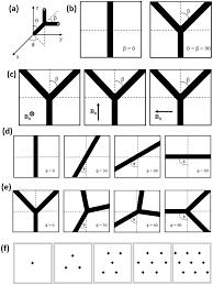 100 Axis Design Cylinder Fork Model Design A Orientation Depicting Angles