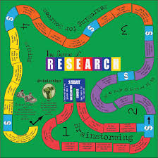 Game The Of Research Board Gamification Liry Instruction Life