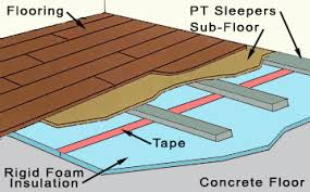 Floating Floor Underlayment Basement by Basement Flooring How To Insulate A Concrete Floor