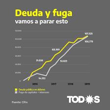 Twitter Trends In Argentina Trendsmap