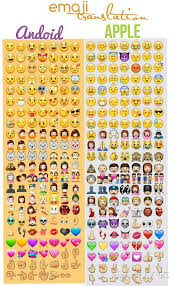 12 best images about Emojis on Pinterest
