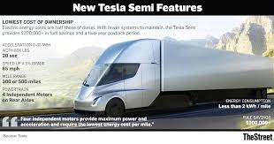 Here's When You'll See A Tesla Semi Truck On The Road - TheStreet