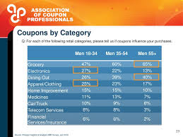 100 2 Men And A Truck Coupons The Coupon Opportunity Ppt Download