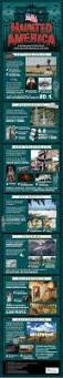 Dresser Palmer House Haunted by 2166 Best Images About Vacances Et Hébergements On Pinterest