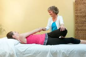 Pelvic Floor Tension Myalgia Exercises by Pelvic Pain Diagnoses Function Ability Physical Therapy