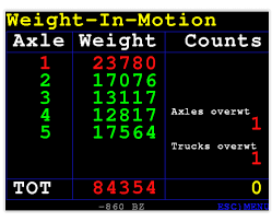 SWIM Slow-Speed In-Motion Scales | Cardinal Scale Florida True Curb Weight Of Trucks Ford F150 Forum Community Alternative Fuels Data Center Truck Mud Flaps Custom Built North West Steel Crafters Ravas Iforks And App Provide Solas Container Weights The Trucknet Uk Drivers Roundtable View Topic Confused China Tire Distributors Heavy Tyre Weights First Tow Ccsb 350 Hit The Scales Enthusiasts Forums Reference For Wheel Load Semi Trailer 777f Offhighway Caterpillar Equipment Pdf Catalogue Commercial Truck Weight Distribution Trailerbody Builders