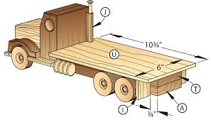 construction grade concrete truck woodworking plan from wood magazine