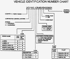 100 Chevy Truck Vin Decoder Chart What Makes Chevrolet Silverado So Addictive That
