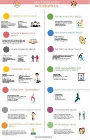 Soft Skills List Infographic Infographic   Entrepreneurship ...
