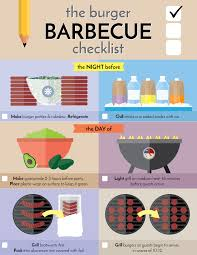Planning A Large BBQ Cookout For A Crowd | Fix.com Mickeys Backyard Bbq Party Ideas Diy Projects Craft How Tos For Best 25 Summer Dinner Parties Ideas On Pinterest Menu Wedding Menu Bbq Backyard Bbq Wedding Reception Party By Tinycarmen Hot Dog Bar Vanellope Sugar Rush To Creatively Decorate A Barbeque With Anthony Outdoor Appetizers Taste Of Home Barbecues 405 Dishes Sizzling Host Gentlemans Gazette Catering Event Caters Gainesville Fl Barbecue Neauiccom