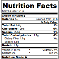 Libbys Pumpkin Nutrition Info by Pumpkin Nutrition Carbohydrates