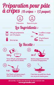 recette pâte à crêpe comment la réaliser de ère simple