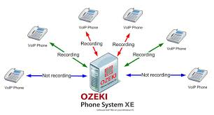 Ozeki VoIP PBX - How To Setup Call Recording In Ozeki Phone System XE
