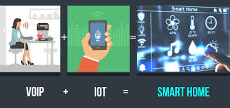 VOIP (Voice Over IP) With IoT (Internet Of Things) - YITSOL