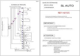 schema electrique lave linge brandt notice brandt ete525f mode d emploi notice ete525f