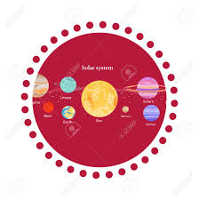 Solar System Icon Flat Design Style Earth Planet Space And