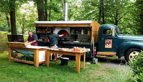Food Truck Pizza | Food Truck BBQ / Wedding / Country Gourmet Food ... Pizza Quixote Review Rotissol And Greens Cuban Sandwich Lunch From The Big Green Truck 4 Food City Car Auto Cafe Mobile Kitchen Disney Pixar Toy Story Imaginex Planet With Sheriff Trucks In New Haven Ct Funny Cartoon Delivery Van Flat Stock Photo Vector Wedding Photos 1 Fritz Photography Hidden Gem Authentic Wood Fired Unique Vintage Event Catering Glutenfree Natural Exchange 3 Illustration Red 427970995