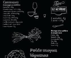 memo pour cuisine tableau memo cuisine design amazing tableau mmo pour la cuisine with