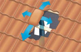 monier redland thruvent tiles concrete and slate roof vent tiles