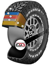 Grabber™ A/T X | General Tire Tire Express North Haven Ct Tires Wheels Auto Repair Shop Costless And Truck Prices Bestrich 750r16 825r16lt Goodyear Tractor Tyres In Uae Car Passenger Grand Rapids Michigan Top 10 Best Brands Consumeraffairs Light Cooper Vs 265 60r18 Flordelamarfilm Moto Metal Wheels Truck Rims At Whosale Prices Create Your Own Stickers Tire Stickers Commercial Suppliers
