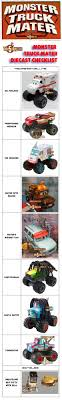 100+ [ Monster Jam List Of Trucks ] | Scarlet Bandit Monster ... Fresh Small Trucks List 7th And Pattison Repossed Cstruction Equipment Work And Commercial Stage Specs The Subject Verb Agreement 10 Rules To Help You Get An A Ppt Download Safety Checklists Fleetwatch Of Man Truck Atamu Grave Digger Wikiwand Monster Jam Now Trending Tnsferable Pickup Service Bodies Fleetwest Ultimate Guide To 164 Scale Modeling Custom Harvesting Toy Dragon Unboxing Playtime Hot Cars Food In Motion Take A Gander At Our List Of Trucks For Facebook Two Toyota Make Top Jim Norton