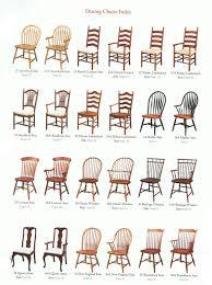 Horning's Chair Shop | RealLancasterCounty.comReal Lancaster ...