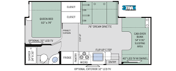 Travel Trailer Floor Plans With Bunk Beds by Chateau Class C Motorhomes Floor Plans Thor Motor Coach