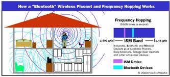 how bluetooth works techbook