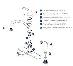 Glacier Bay Faucet Leaking Base by Delta Leland Kitchen Faucet Replacement Parts Faucets Glacier Bay