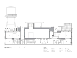100 San Antonio Loft Collectorsloftinsanantoniobypoteetarchitects18 Wowow Home