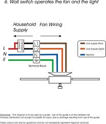 Intertek Ceiling Fan Manual by Led Tube Light Wiring Diagram Wiring Diagram