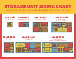 100 Storage Unit Houses How Do You Know Which Storage Unit You Need Trindle Self