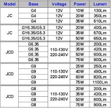 jc g4 halogen bulb g5 3 12v 10w 20w 35w buy g4 halogen bulb