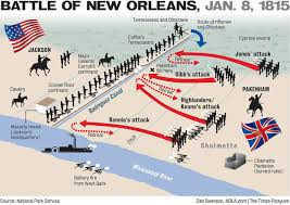 Battle Of New Oleans