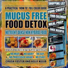 Husky Tile Saw Thd950l by Dr Sebi Nutritional Guide Juice Hugger U0027s A Healthy Crush