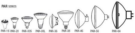 Light Bulb Shapes Types Sizes Identification Guides and Charts