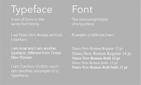 Typography Basics Annenberg Digital Lounge