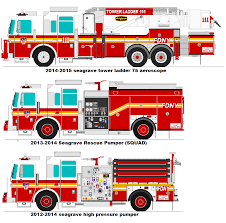 Fdny Trucks - Google Search | FDNY | Pinterest | Fire Trucks, Engine ... I Started Off With A Bayonne And Removed All The Decals Fdny Wallpapers Wallpaper Cave Lego Model Fire Trucks Home Facebook Fire Trucks Coles Corner Hazmat Queens Village New York City Flickr Lego In Snow Youtube A Little Help From Friends Journal Of Emergency Medical Services Graveyard 46th Str Amazing Ladder Truck 4 Fdny Best 2017 Usefresults Eds Custom 32nd Code 3 Diecast Truck Seagrave Pumper W Rescue911eu Rescue911de Vehicle Response Videos Amazoncom Daron Mighty Toys Games