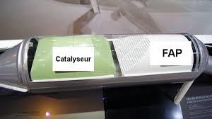 fonctionnement du catalyseur on le sait les rejets polluants