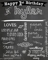 My Favorite Chalkboard Fonts