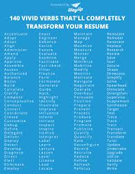 FREE DOWNLOAD] 140+ Vivid Verbs To Make Your Resume Stand Out Computer Science Resume Verbs Unique Puter Powerful Key Action Verbs Tip 1 Eliminate Helping The Essay Expert Choosing Staff Imperial College Ldon Action List Pretty Words Cv Writing Services Melbourne Buy Essays Online Best Worksheets Rewriting Worksheet 100 Original Resume Eeering Page University Of And Cover Letter