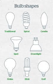 bulbs archives pagazzi