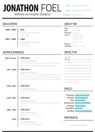 Creative Resume Templates To Land A New Job In Style Pinterest